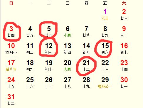 公历2016年1月份适合装修的日子高清图片