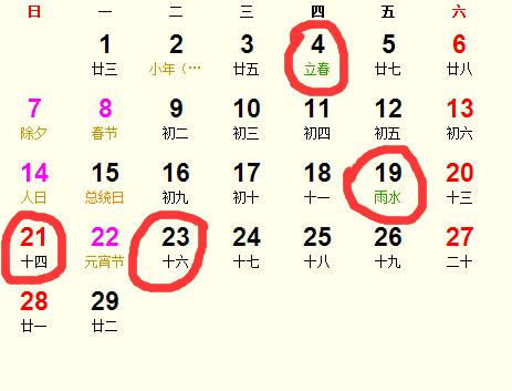 公历2016年2月份适合装修吉日高清图片